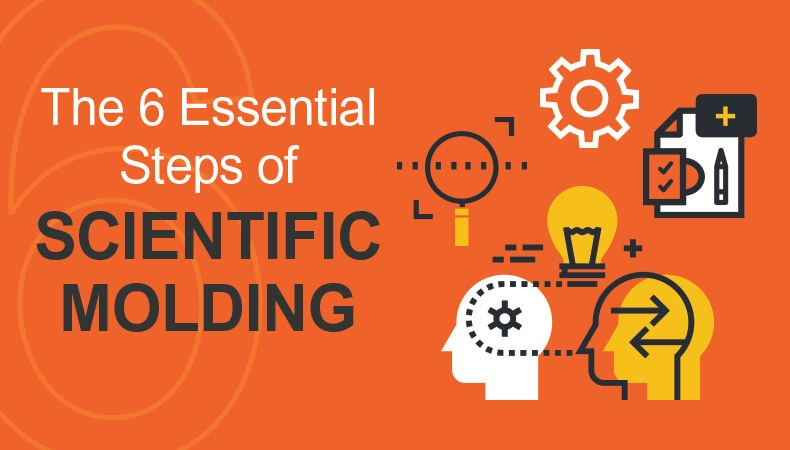 6 Essential Steps of Scientific Molding.jpg